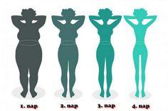 tippek a fogyáshoz és az egészséges állapothoz