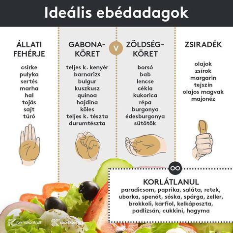 a brokkoli lefogyhat)