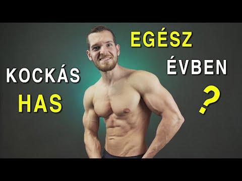 gyors fogyás titka gyakori kérdések)