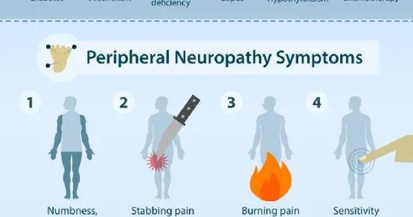 neuropathia és fogyás