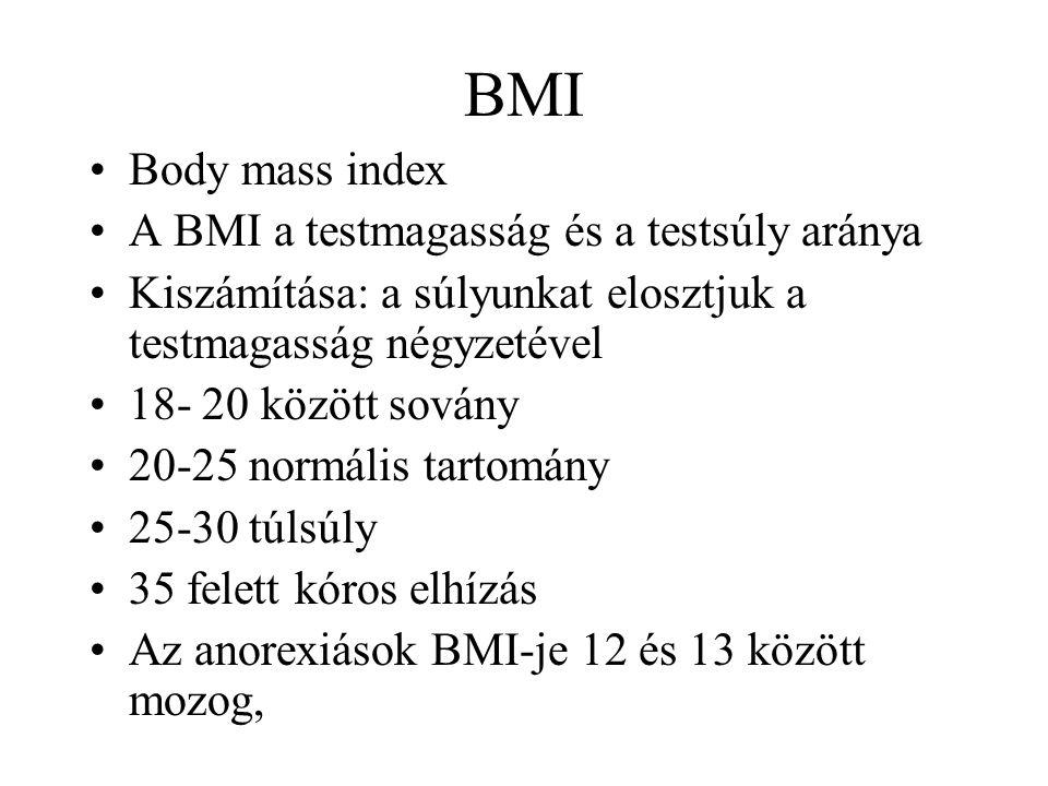 diéta receptek súlycsökkentő stimuláns