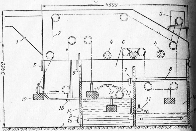 Szórástechnika - Festékszórás - 1. zsírtalanítás, foszfátozás.
