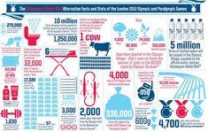 legjobb fogyás infographics