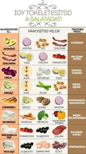 egészséges diétás receptek)
