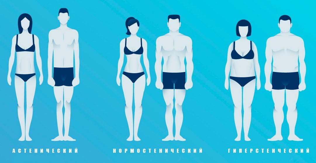 női testtípusok a fogyáshoz