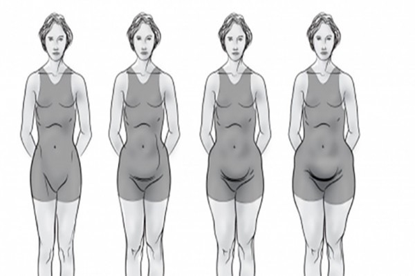 fem egyensúly a fogyás