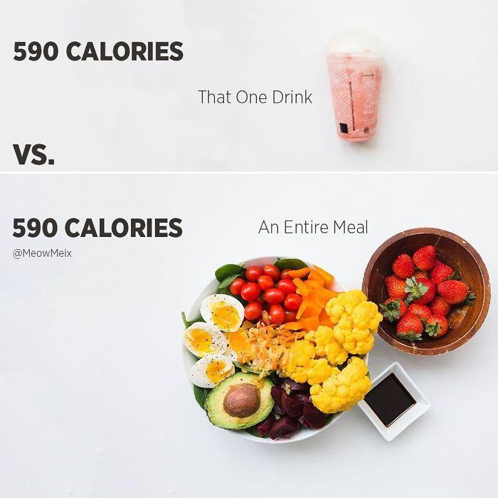 A súlycsökkenés az, hogy nincs cukor)