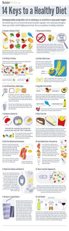 fogyás csúnya igazság egészséges zsírégetők