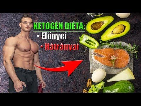 leggyorsabb diéta)