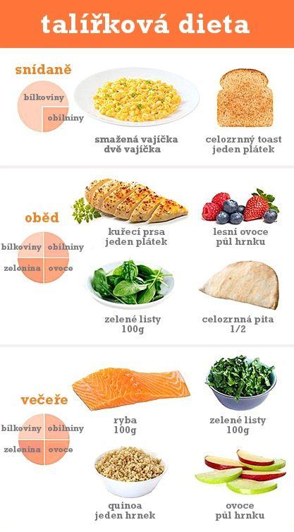 diéta recept