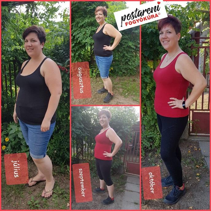 egészséges fogyás 4 hónapig