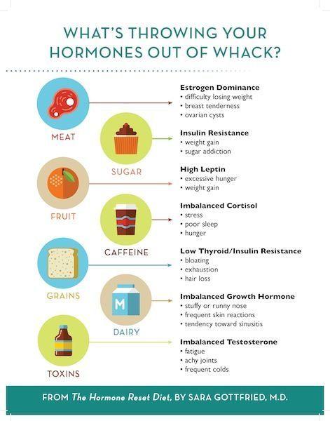 Súlycsökkentő sikertörténet: vesztes font súlycentrumot - Táplálás -