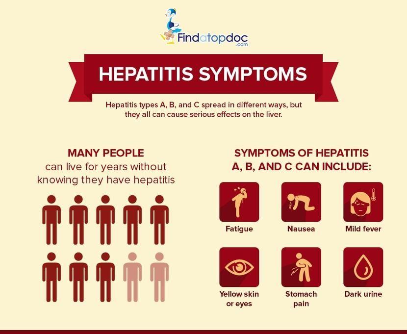 hepatitis tünetei fogyás)