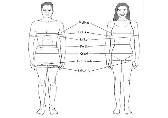hogyan kell mérni a fogyást