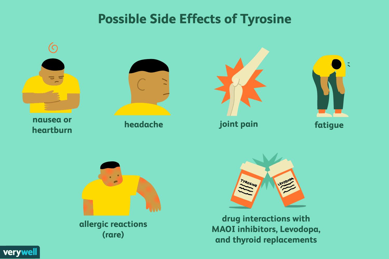 n- acetil- l- tirozin a fogyáshoz